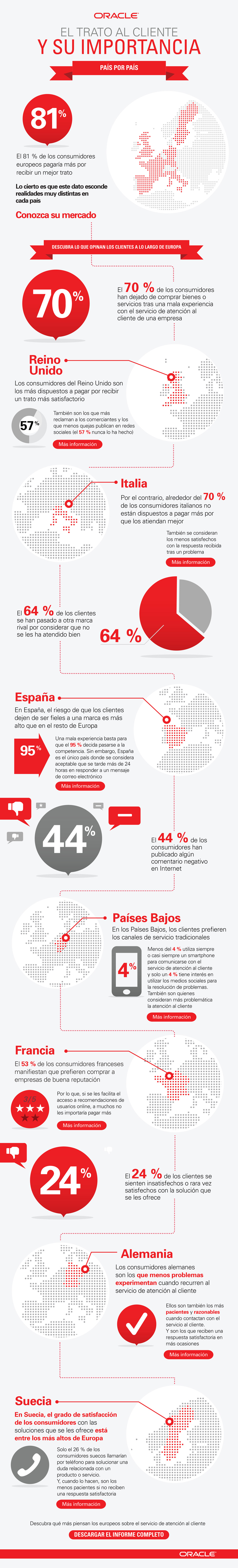 19733-Oracle-Emea-Campaign-Infographic-ES-V10-MM