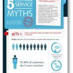 5 mitos de la atención al cliente que deberías conocer (Infografía)