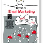 7 mitos del email marketing (infografía)