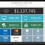 Las desorbitadas cifras del comercio electrónico en tiempo real (Gráfico interactivo)