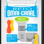 El reto omni-canal de la atención al cliente (Infografía)