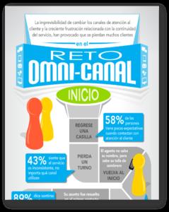 omni-canal atencion al cliente