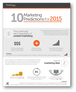 Predicciones marketing 2015