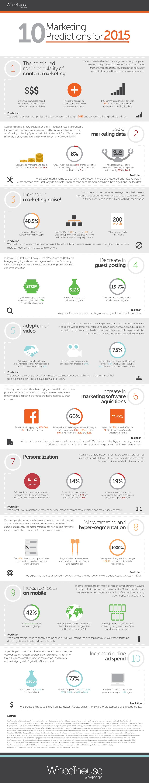 tendencias marketing 2015
