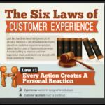 Las 6 leyes de la experiencia del cliente (Infografía)