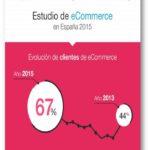 Estudio de eCommerce en España 2015 (Infografía)