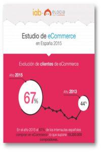 clientes e-commerce